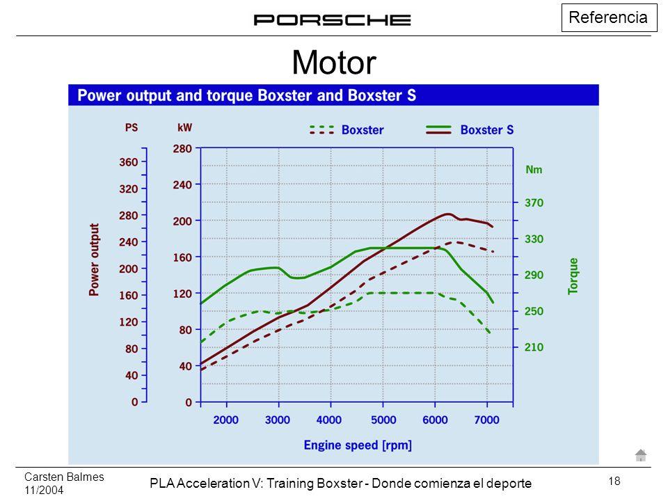 Carsten Balmes 11/2004 PLA Acceleration V: Training Boxster - Donde comienza el deporte 18 Referencia Motor