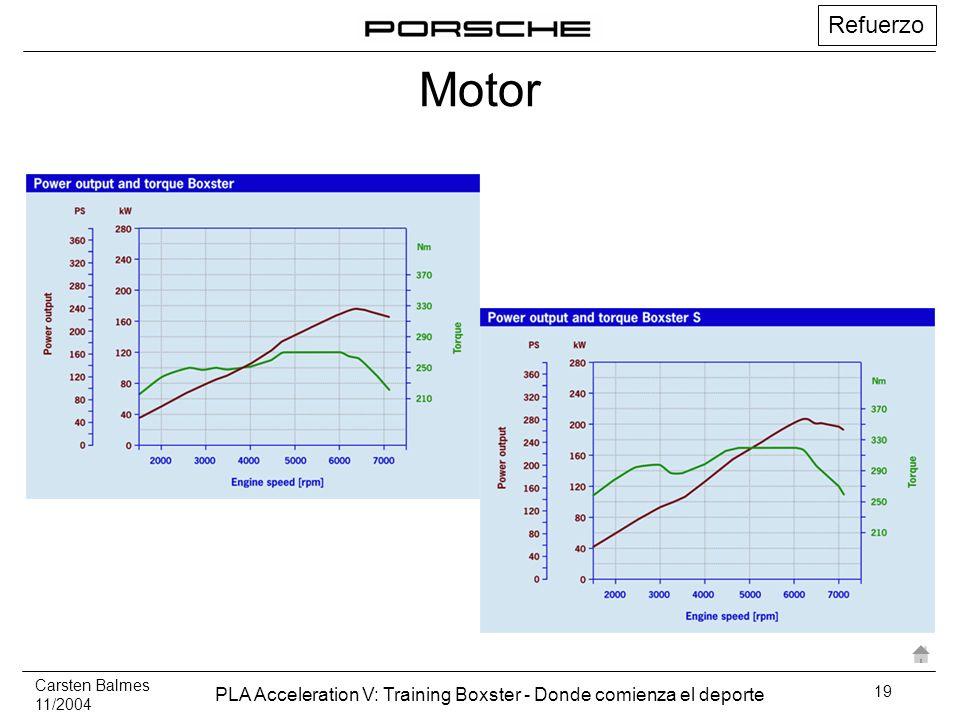 Carsten Balmes 11/2004 PLA Acceleration V: Training Boxster - Donde comienza el deporte 19 Refuerzo Motor