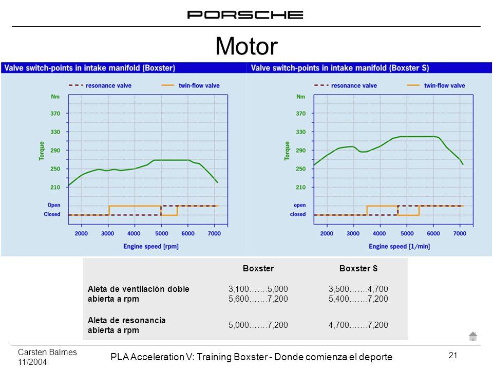 Carsten Balmes 11/2004 PLA Acceleration V: Training Boxster - Donde comienza el deporte 21 BoxsterBoxster S Aleta de ventilación doble abierta a rpm 3