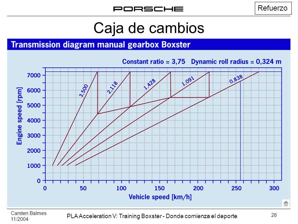 Carsten Balmes 11/2004 PLA Acceleration V: Training Boxster - Donde comienza el deporte 28 Refuerzo Caja de cambios