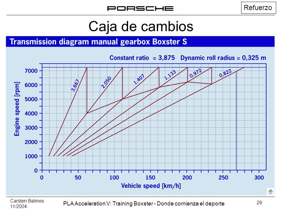 Carsten Balmes 11/2004 PLA Acceleration V: Training Boxster - Donde comienza el deporte 29 Refuerzo Caja de cambios