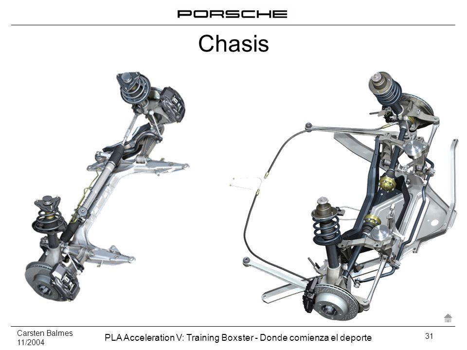 Carsten Balmes 11/2004 PLA Acceleration V: Training Boxster - Donde comienza el deporte 31 Chasis
