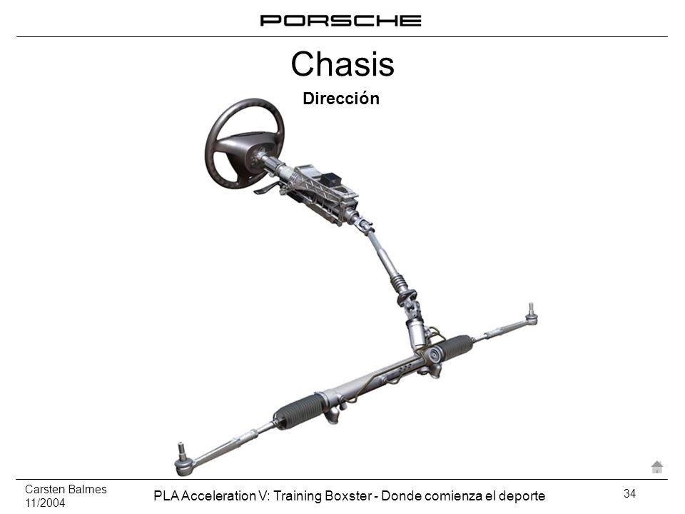 Carsten Balmes 11/2004 PLA Acceleration V: Training Boxster - Donde comienza el deporte 34 Dirección Chasis