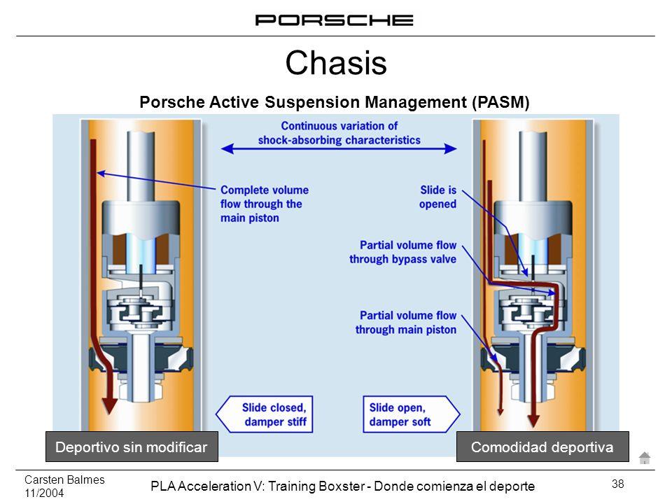 Carsten Balmes 11/2004 PLA Acceleration V: Training Boxster - Donde comienza el deporte 38 Comodidad deportivaDeportivo sin modificar Porsche Active S