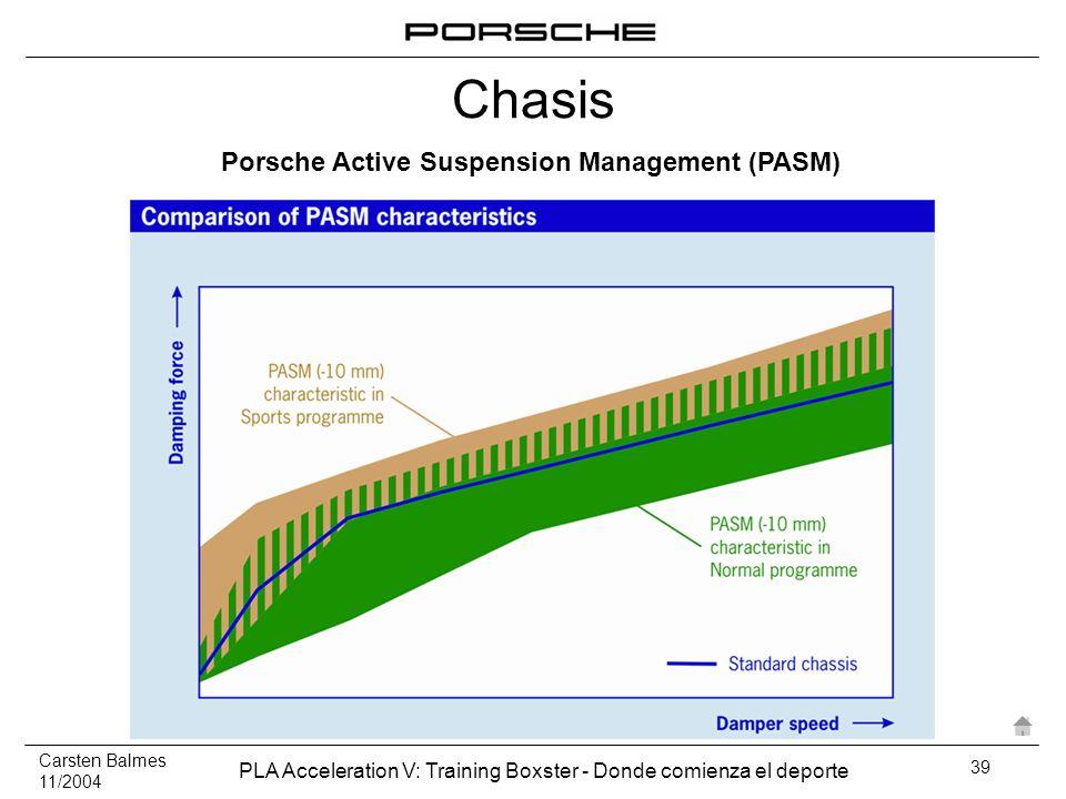 Carsten Balmes 11/2004 PLA Acceleration V: Training Boxster - Donde comienza el deporte 39 Chasis Porsche Active Suspension Management (PASM)