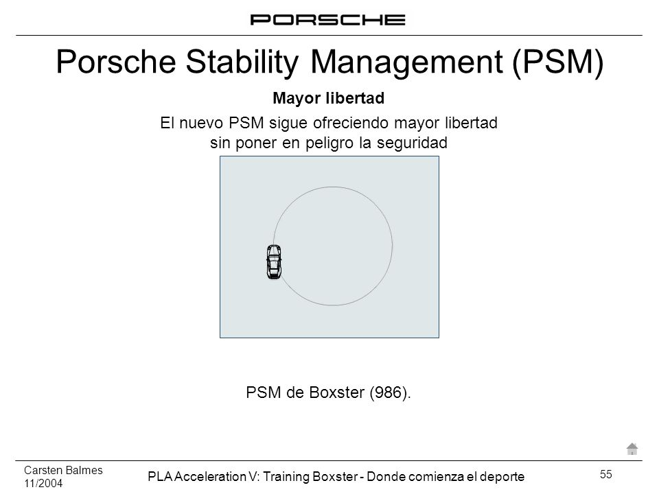 Carsten Balmes 11/2004 PLA Acceleration V: Training Boxster - Donde comienza el deporte 55 PSM de Boxster (986). El nuevo PSM sigue ofreciendo mayor l