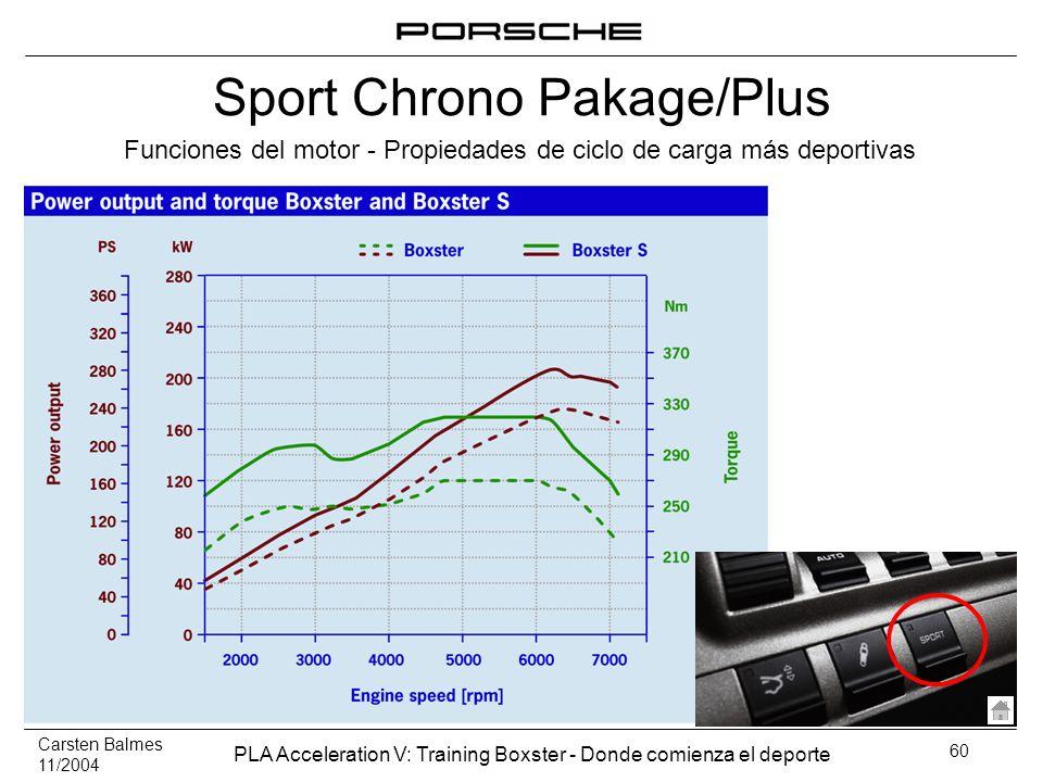 Carsten Balmes 11/2004 PLA Acceleration V: Training Boxster - Donde comienza el deporte 60 Funciones del motor - Propiedades de ciclo de carga más dep