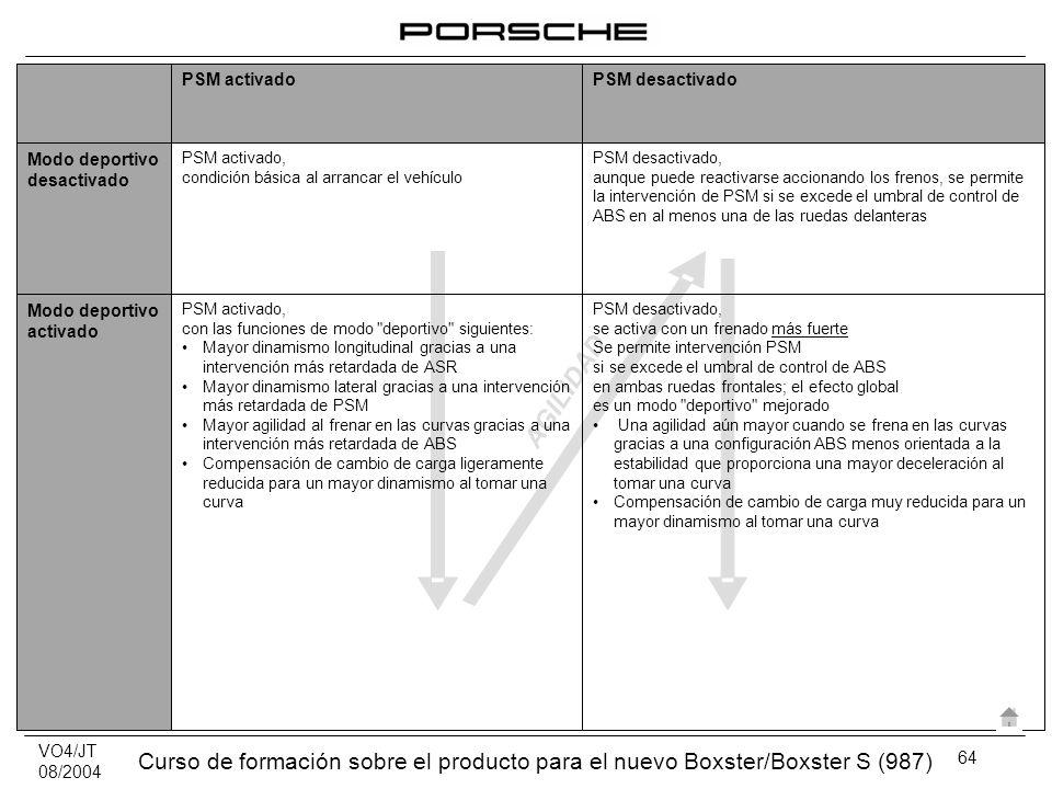 VO4/JT 08/2004 Curso de formación sobre el producto para el nuevo Boxster/Boxster S (987) 64 AGILIDAD PSM desactivado, se activa con un frenado más fu