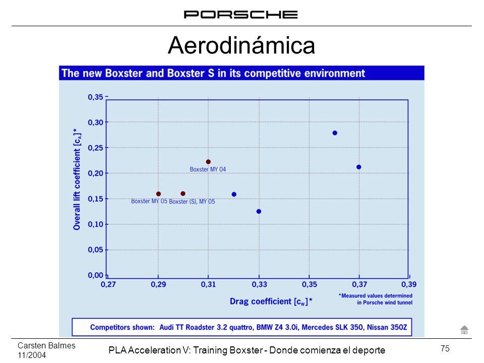 Carsten Balmes 11/2004 PLA Acceleration V: Training Boxster - Donde comienza el deporte 75 Aerodinámica