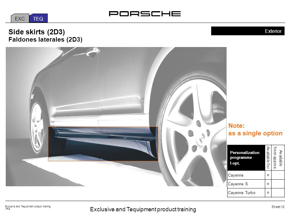 Exclusive and Tequipment product training VRS Sheet 12 Side skirts (2D3) Exterior Note: as a single option EXC TEQ Personalization programme I-opt. Av
