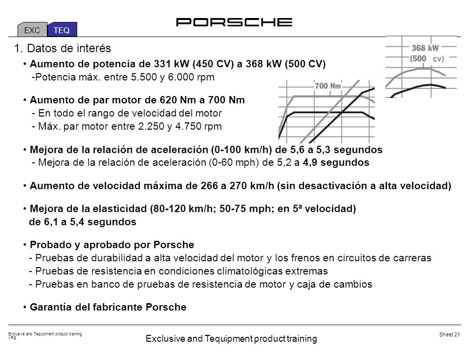 Exclusive and Tequipment product training VRS Sheet 21 Aumento de potencia de 331 kW (450 CV) a 368 kW (500 CV) -Potencia máx. entre 5.500 y 6.000 rpm