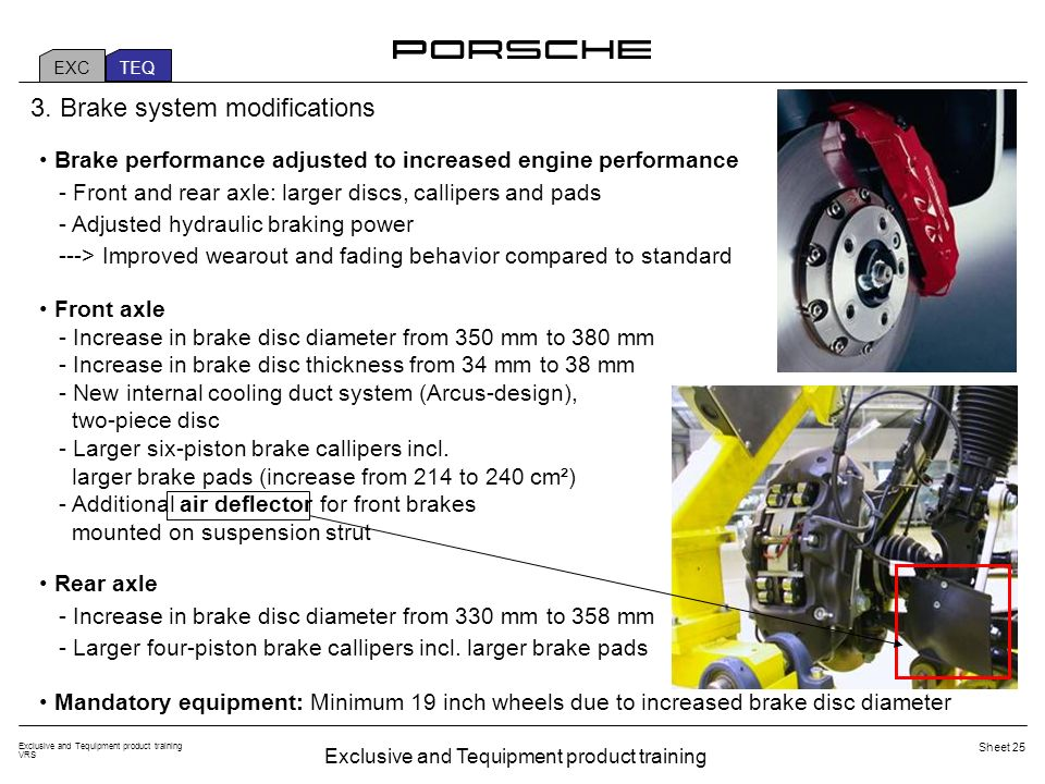 Exclusive and Tequipment product training VRS Sheet 25 EXC TEQ Brake performance adjusted to increased engine performance - Front and rear axle: large