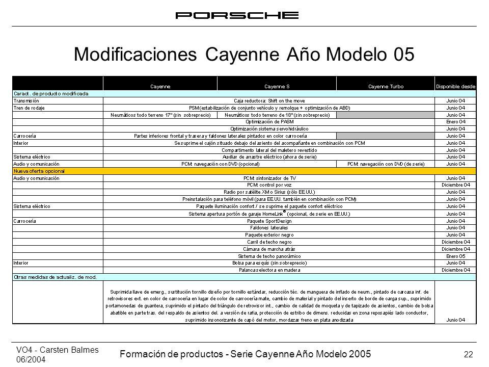 VO4 - Carsten Balmes 06/2004 Formación de productos - Serie Cayenne Año Modelo 2005 22 Modificaciones Cayenne Año Modelo 05