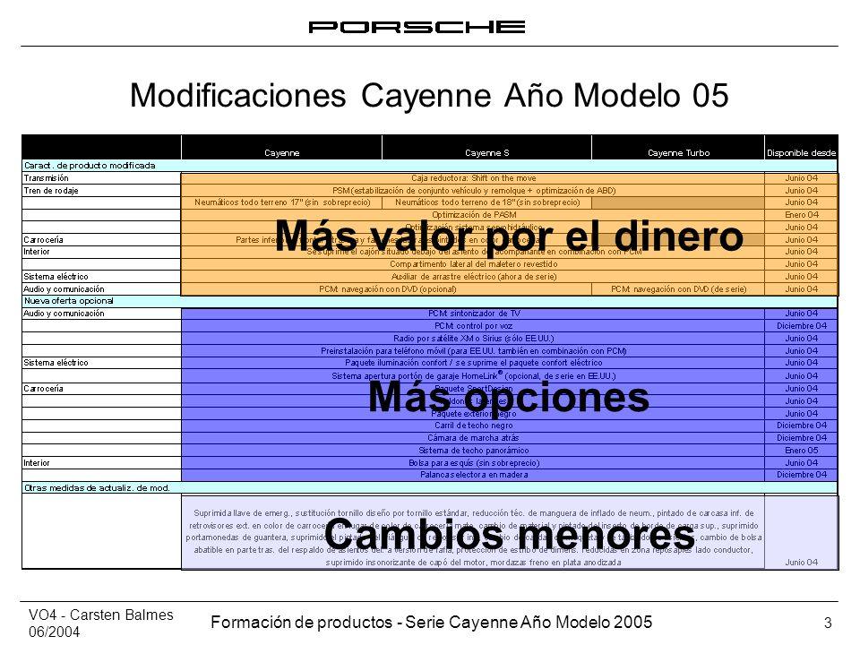 VO4 - Carsten Balmes 06/2004 Formación de productos - Serie Cayenne Año Modelo 2005 3 Modificaciones Cayenne Año Modelo 05 Más valor por el dinero Más