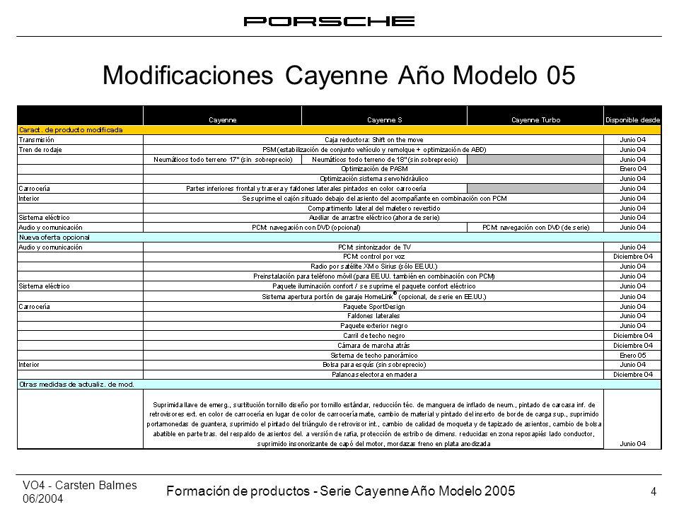 VO4 - Carsten Balmes 06/2004 Formación de productos - Serie Cayenne Año Modelo 2005 4 Modificaciones Cayenne Año Modelo 05