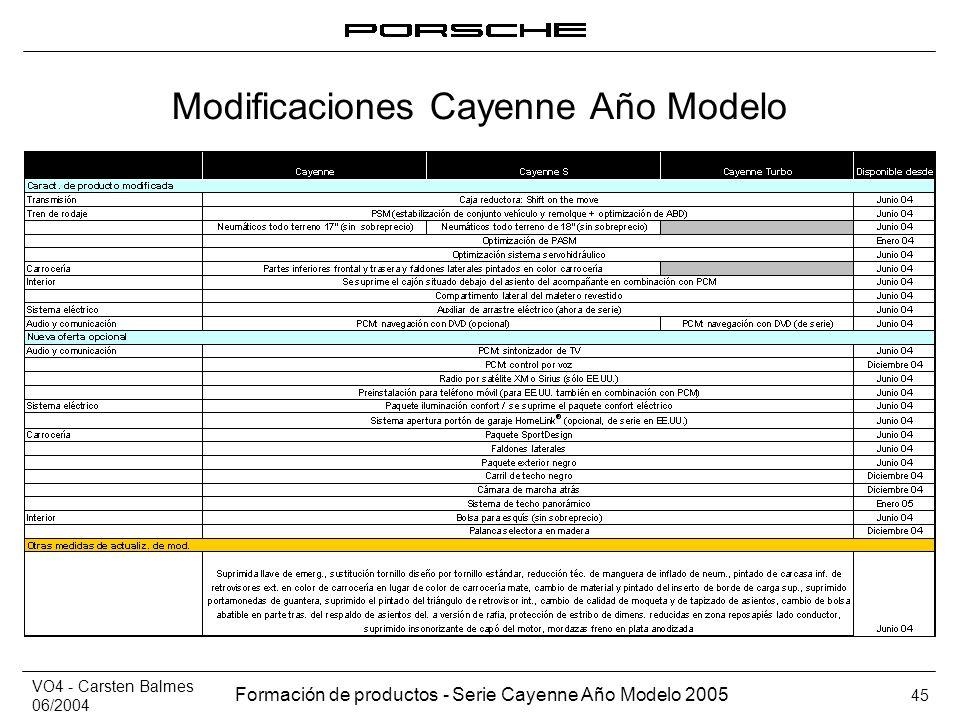 VO4 - Carsten Balmes 06/2004 Formación de productos - Serie Cayenne Año Modelo 2005 45 Modificaciones Cayenne Año Modelo