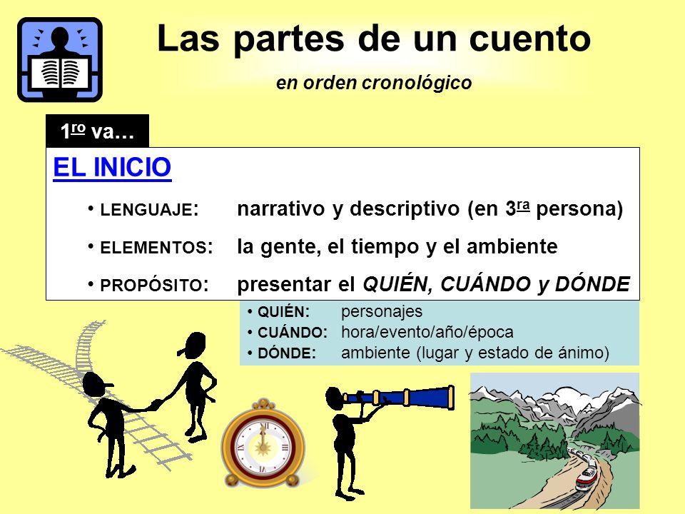 Las partes de un cuento en orden cronológico INICIO DESARROLLO NUDO o CLÍMAX DESENLACE y FIN