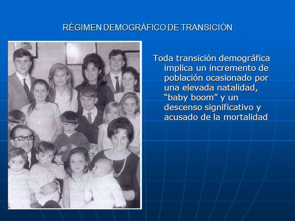 RÉGIMEN DEMOGRÁFICO DE TRANSICIÓN Toda transición demográfica implica un incremento de población ocasionado por una elevada natalidad, baby boom y un