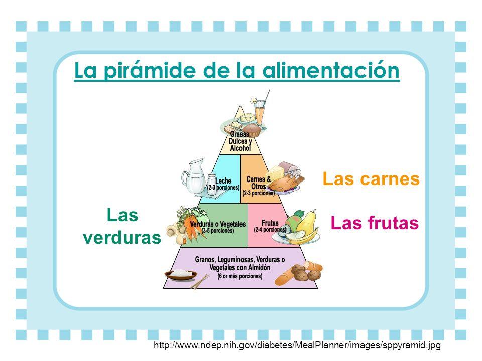La pirámide de la alimentación Las verduras Las frutas Las carnes http://www.ndep.nih.gov/diabetes/MealPlanner/images/sppyramid.jpg