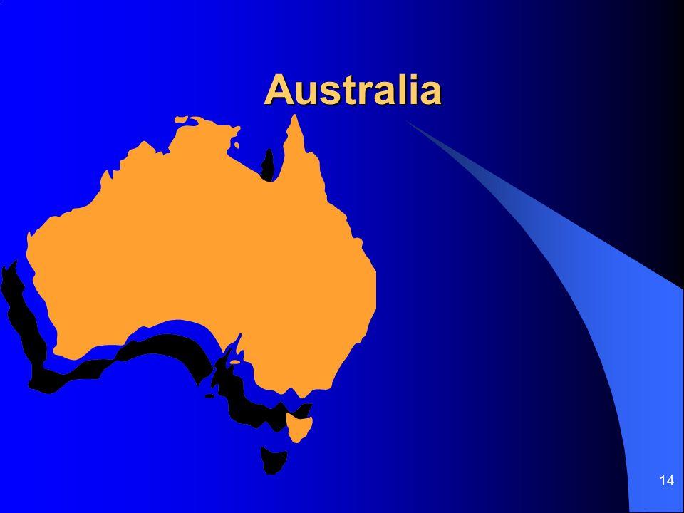 14 Australia