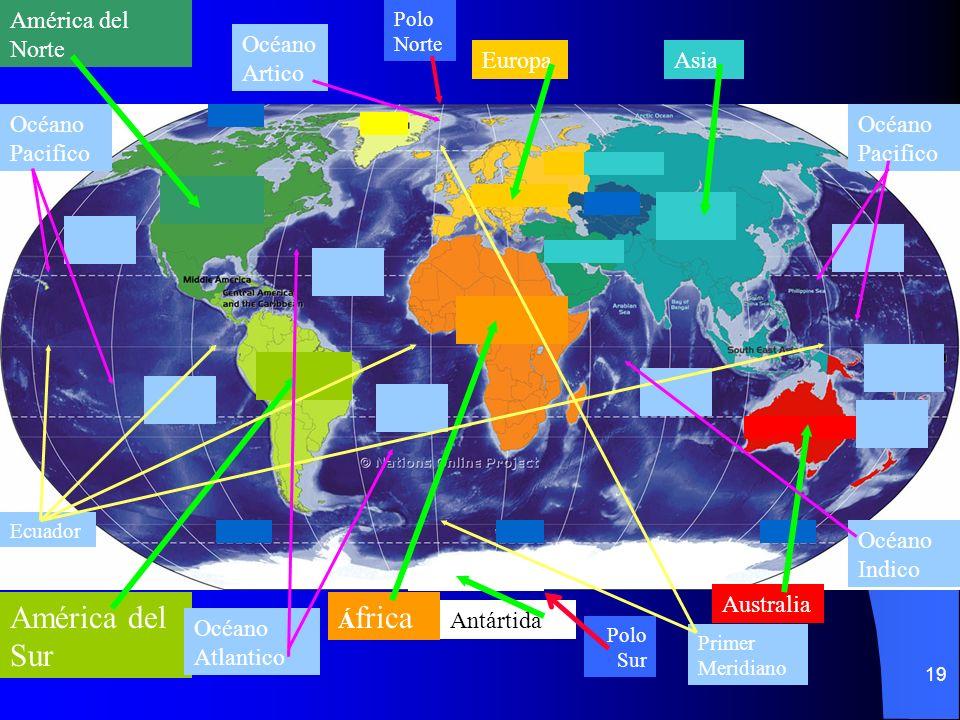 19 América del Norte América del Sur Á frica EuropaAsia Australia Antártida Océano Artico Polo Norte Océano Atlantico Polo Sur Océano Pacifico Océano