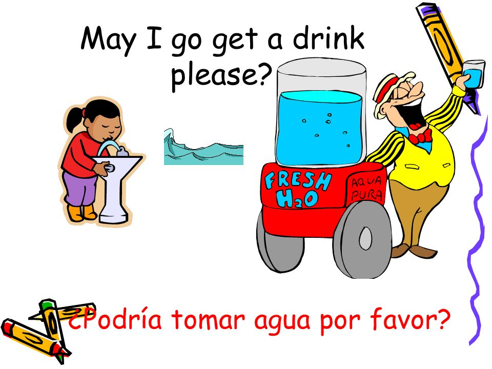 May I go get a drink please? ¿Podría tomar agua por favor?