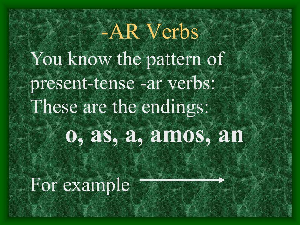 ER/IR VERBS Present tense of -er and -ir verbs
