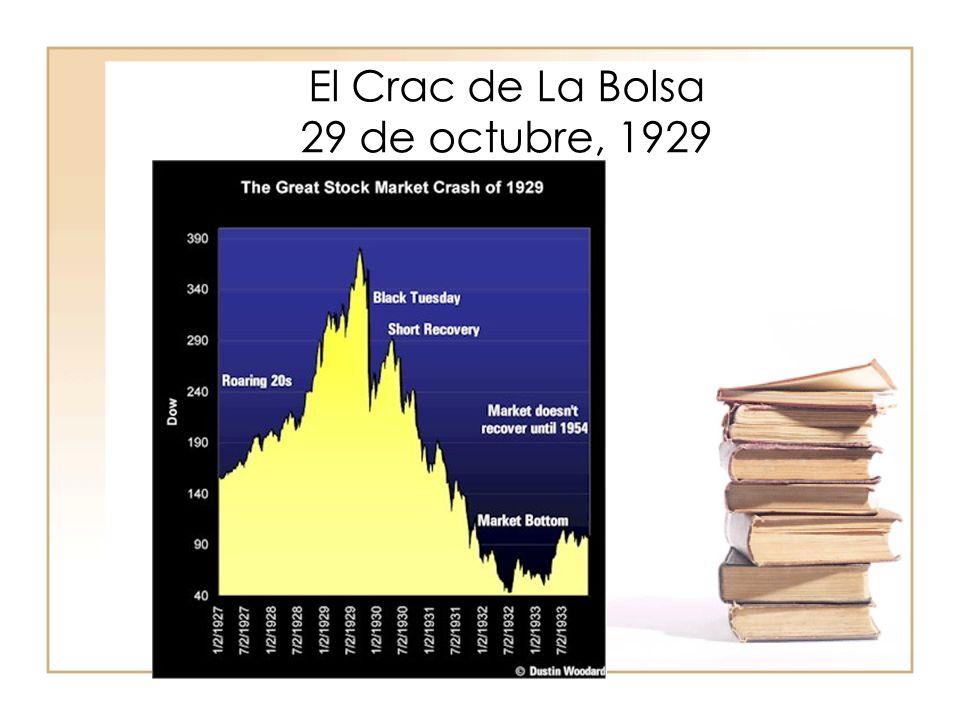 El Crac de La Bolsa 29 de octubre, 1929