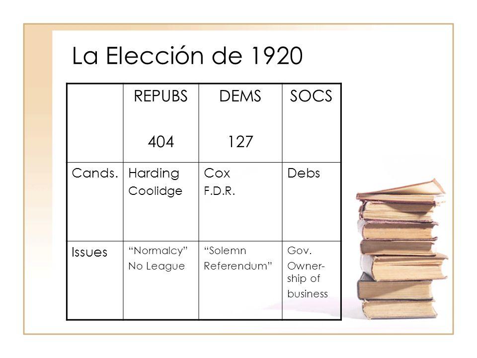La Elección de 1920 REPUBS 404 DEMS 127 SOCS Cands.Harding Coolidge Cox F.D.R.