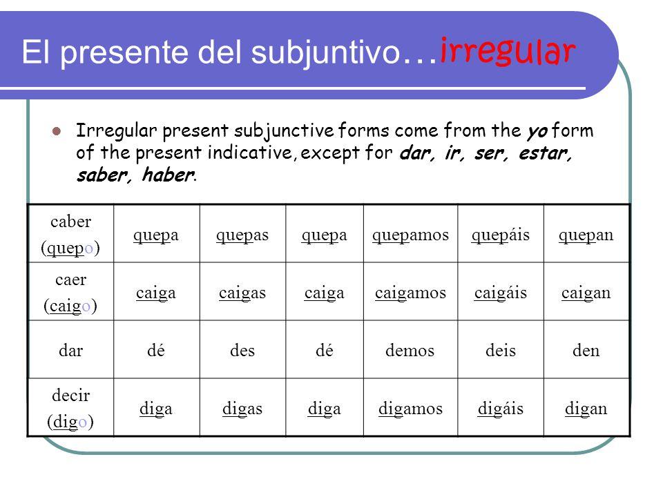 Cómo formar el presente del subjuntivo … los diferentes Cuidado con los verbos con la primera persona singular Spell-changes Stem-changes irregulars
