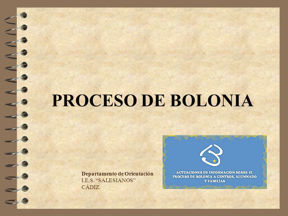 PROCESO DE BOLONIA Departamento de Orientación I.E.S. SALESIANOS CÁDIZ.