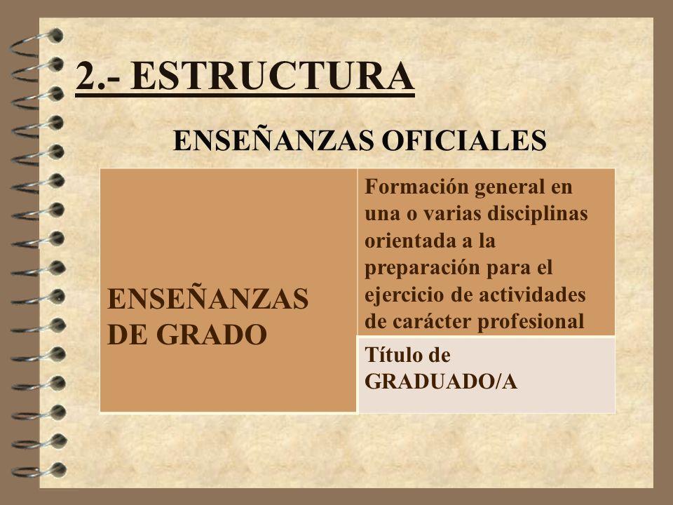 2.- ESTRUCTURA ENSEÑANZAS OFICIALES ENSEÑANZAS DE GRADO Formación general en una o varias disciplinas orientada a la preparación para el ejercicio de