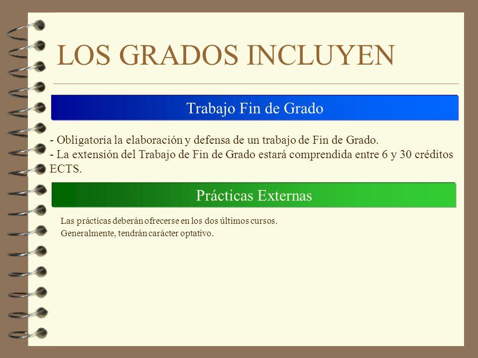 LOS GRADOS INCLUYEN Trabajo Fin de Grado - Obligatoria la elaboración y defensa de un trabajo de Fin de Grado. - La extensión del Trabajo de Fin de Gr