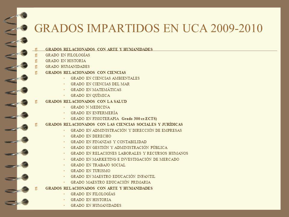 GRADOS IMPARTIDOS EN UCA 2009-2010 4 GRADOS RELACIONADOS CON ARTE Y HUMANIDADES 4 GRADO EN FILOLOGÍAS 4 GRADO EN HISTORIA 4 GRADO HUMANIDADES 4 GRADOS