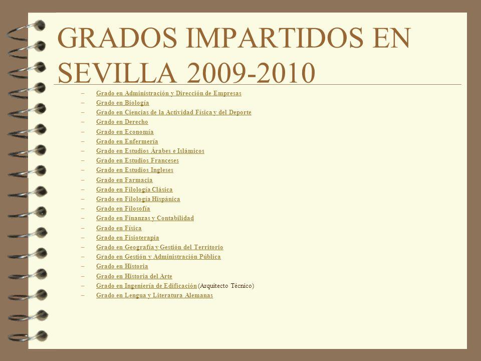GRADOS IMPARTIDOS EN SEVILLA 2009-2010 –Grado en Administración y Dirección de EmpresasGrado en Administración y Dirección de Empresas –Grado en Biolo