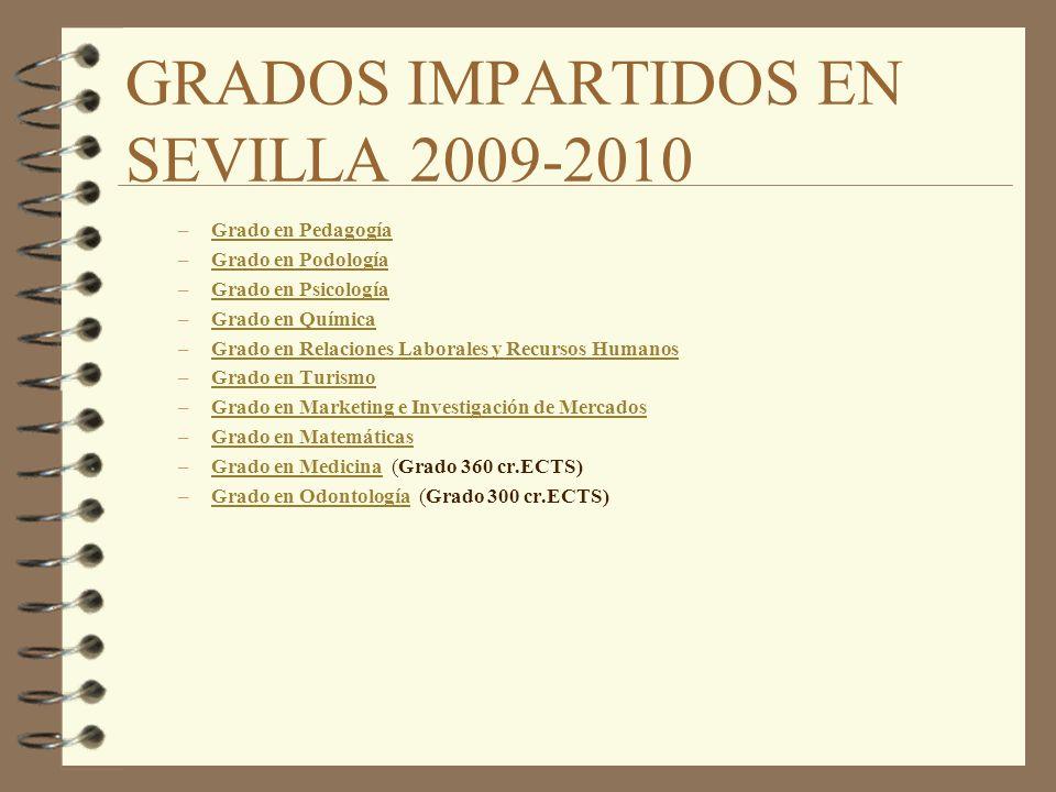 GRADOS IMPARTIDOS EN SEVILLA 2009-2010 –Grado en PedagogíaGrado en Pedagogía –Grado en PodologíaGrado en Podología –Grado en PsicologíaGrado en Psicol