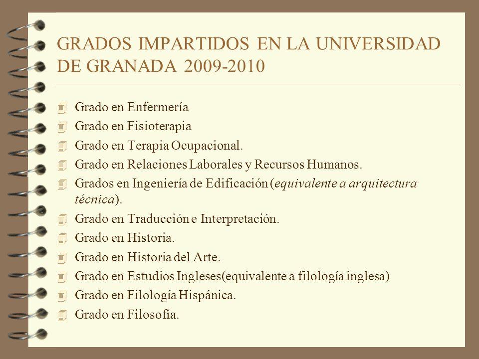 GRADOS IMPARTIDOS EN LA UNIVERSIDAD DE GRANADA 2009-2010 4 Grado en Enfermería 4 Grado en Fisioterapia 4 Grado en Terapia Ocupacional. 4 Grado en Rela