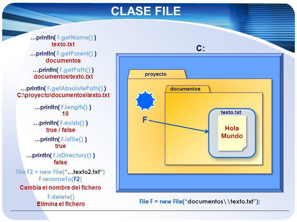 CLASE FILE File F = new File(documentos); C: documentos proyecto F F.list() F.mkdir() Crea el directorio si no existe F.mkdirs() Crea los directorios que sean necesarios reclamación.doc foto.jpg … música.mp3 reclamación.