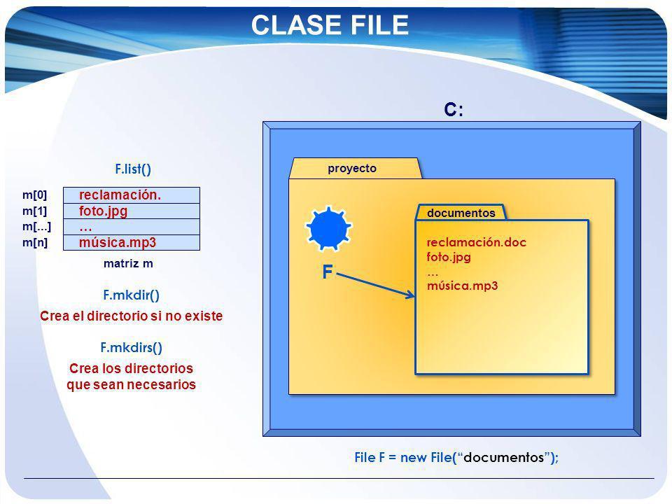 CLASE FILE File F = new File(documentos); C: documentos proyecto F F.list() F.mkdir() Crea el directorio si no existe F.mkdirs() Crea los directorios