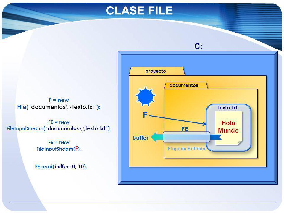 CLASE FILE F = new File(documentos\\texto.txt); C: documentos proyecto F texto.txt Hola Mundo FE = new FileInputStream(documentos\\texto.txt); Flujo d