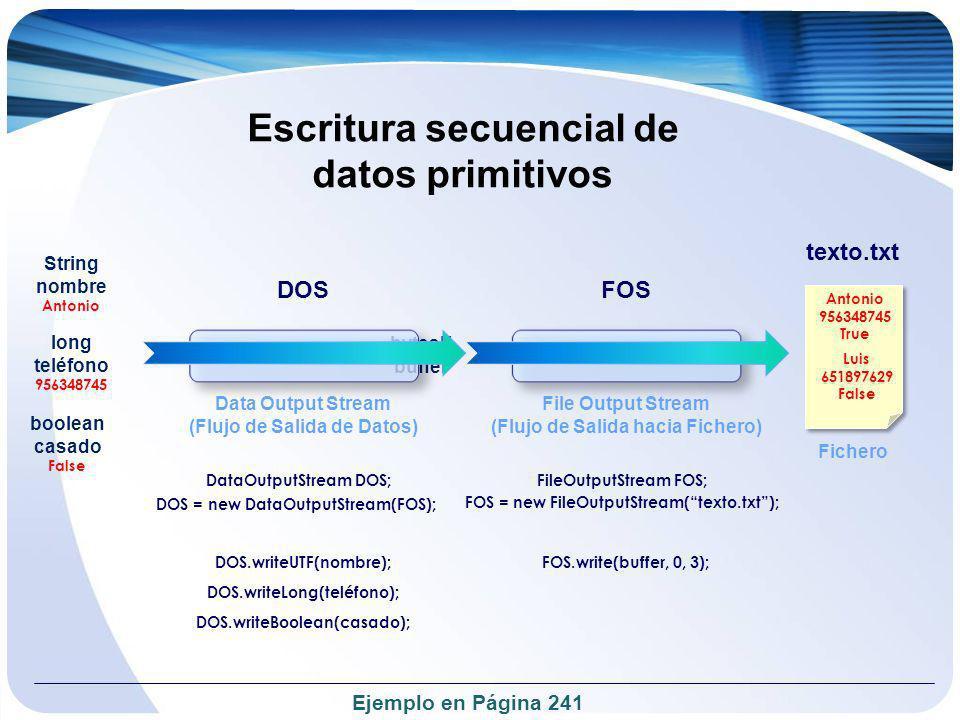 Lectura secuencial de datos primitivos texto.txt Fichero Ejemplo en Página 242 File Input Stream (Flujo de Entrada desde Fichero) FIS FIS = new FileInputStream(texto.txt); FileInputStream FIS; FIS.read(buffer, 0, 10); String nombre long teléfono boolean casado Data InputStream (Flujo de Entrada de Datos) DIS DataInputStream DIS; DIS = new DataInputStream(FIS); DIS.readUTF(nombre); DIS.readLong(teléfono); DIS.readBoolean(casado); Antonio 956348745 True Luis 651897629 False Hola Mundo Antonio 956348745 True Byte[] buffer