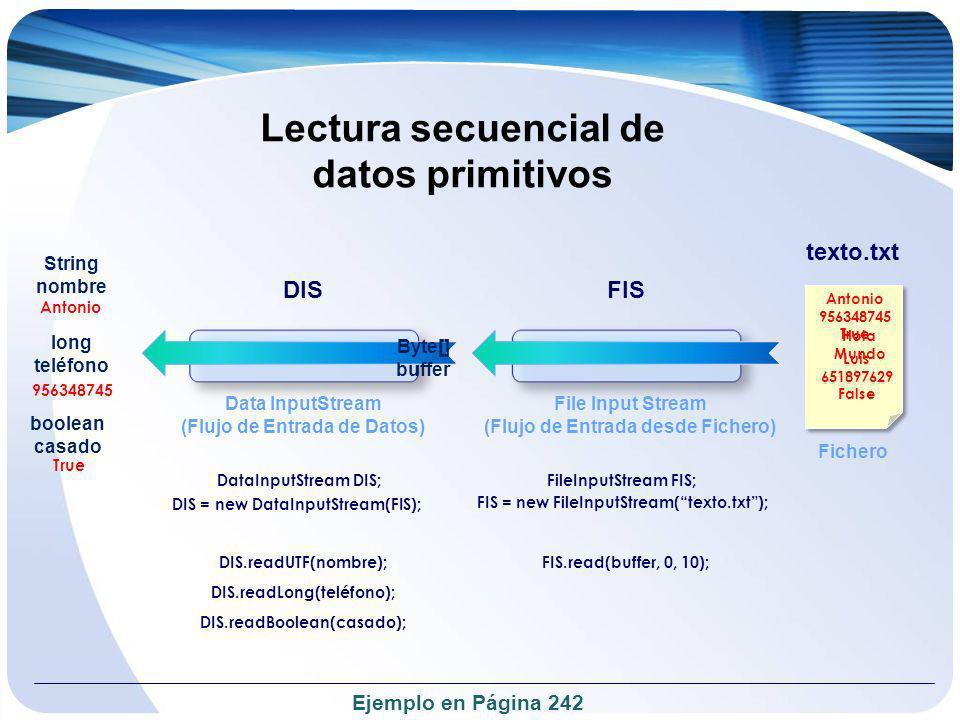 Lectura secuencial de datos primitivos texto.txt Fichero Ejemplo en Página 242 File Input Stream (Flujo de Entrada desde Fichero) FIS FIS = new FileIn
