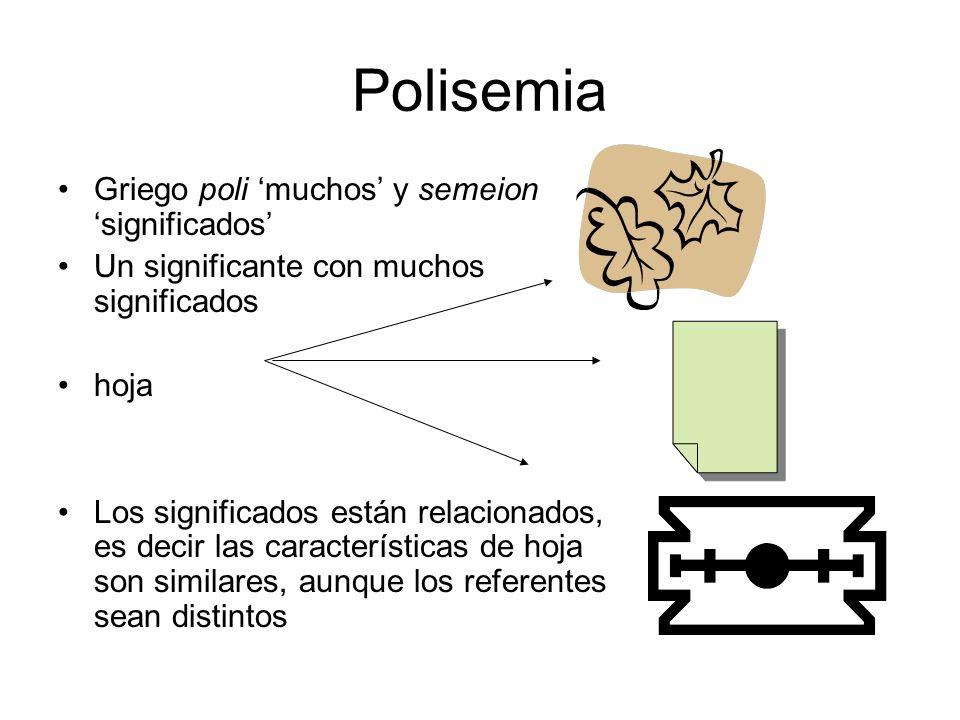 Polisemia Griego poli muchos y semeion significados Un significante con muchos significados hoja Los significados están relacionados, es decir las características de hoja son similares, aunque los referentes sean distintos