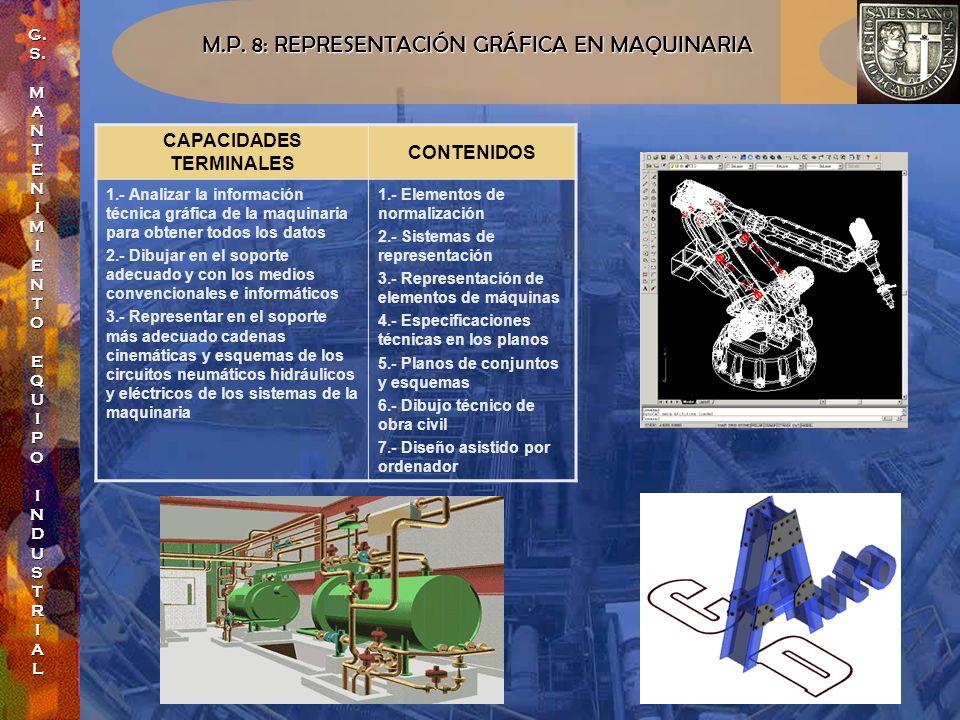 M.P. 8: REPRESENTACIÓN GRÁFICA EN MAQUINARIA CAPACIDADES TERMINALES CONTENIDOS 1.- Analizar la información técnica gráfica de la maquinaria para obten