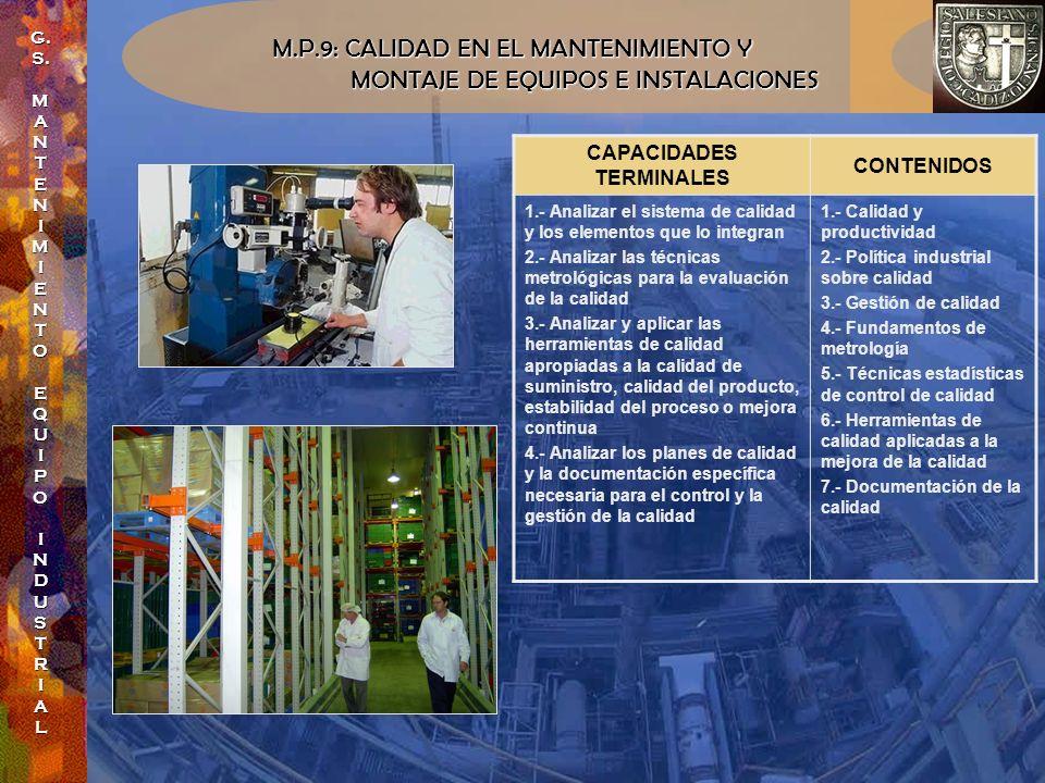 M.P.9: CALIDAD EN EL MANTENIMIENTO Y MONTAJE DE EQUIPOS E INSTALACIONES MONTAJE DE EQUIPOS E INSTALACIONES CAPACIDADES TERMINALES CONTENIDOS 1.- Anali