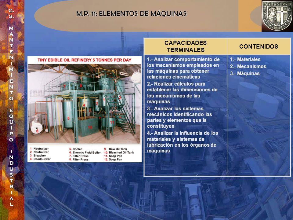 M.P. 11: ELEMENTOS DE MÁQUINAS CAPACIDADES TERMINALES CONTENIDOS 1.- Analizar comportamiento de los mecanismos empleados en las máquinas para obtener