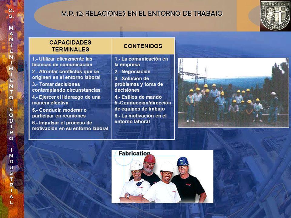 M.P. 12: RELACIONES EN EL ENTORNO DE TRABAJO CAPACIDADES TERMINALES CONTENIDOS 1.- Utilizar eficazmente las técnicas de comunicación 2.- Afrontar conf