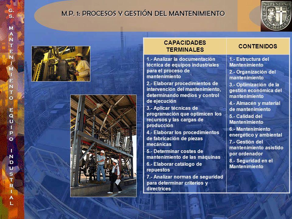 M.P. 1: PROCESOS Y GESTIÓN DEL MANTENIMIENTO CAPACIDADES TERMINALES CONTENIDOS 1.- Analizar la documentación técnica de equipos industriales para el p