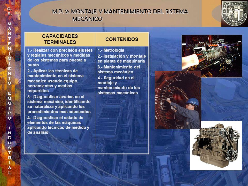 M.P. 2: MONTAJE Y MANTENIMIENTO DEL SISTEMA MECÁNICO MECÁNICO CAPACIDADES TERMINALES CONTENIDOS 1.- Realizar con precisión ajustes y reglajes mecánico