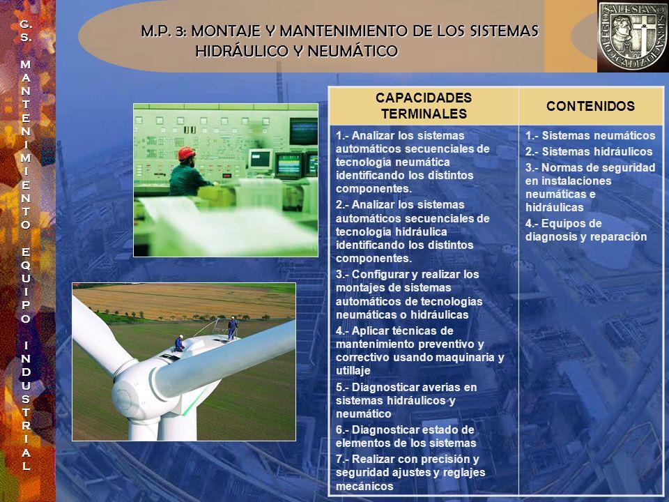 M.P. 3: MONTAJE Y MANTENIMIENTO DE LOS SISTEMAS HIDRÁULICO Y NEUMÁTICO HIDRÁULICO Y NEUMÁTICO CAPACIDADES TERMINALES CONTENIDOS 1.- Analizar los siste